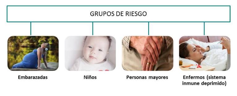 grupos-riesgo