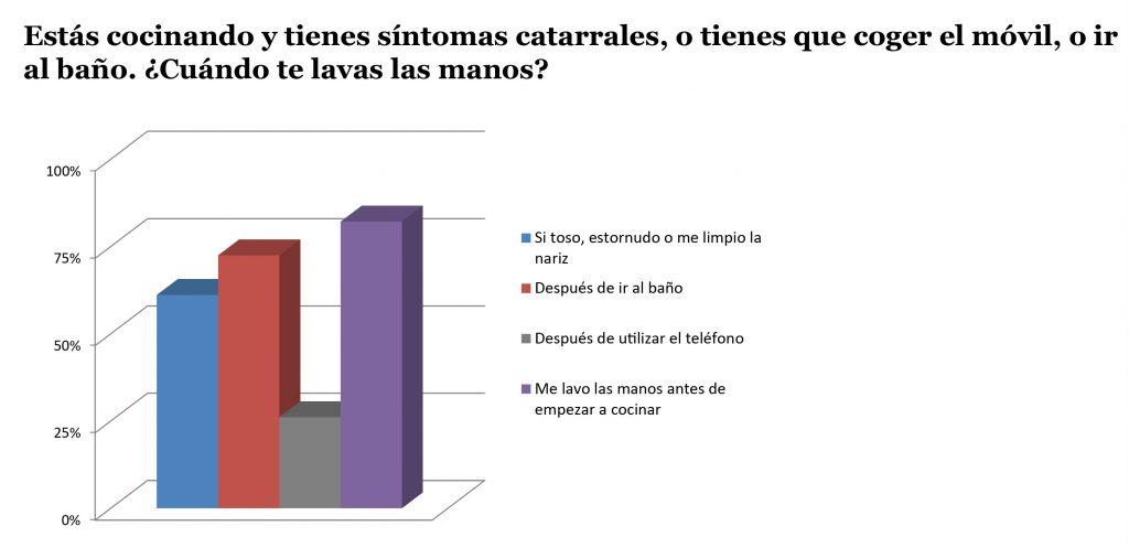 pregunta-12